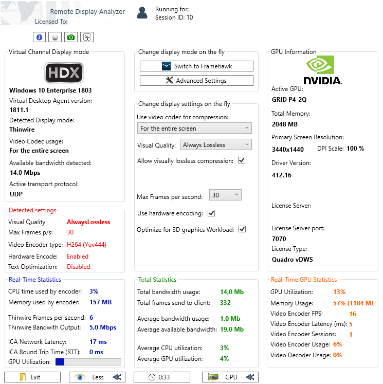 Preview of the RDanalyzer tool for HDX